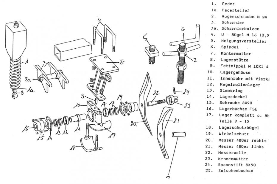 Verschleiß- und Ersatzteile vom Typ Baarck GBS