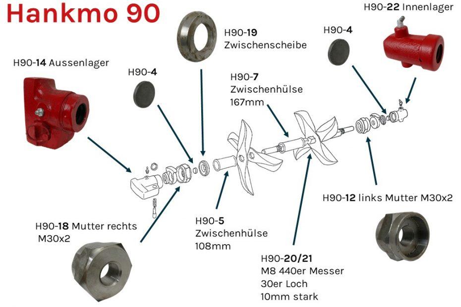 Hankmo 90